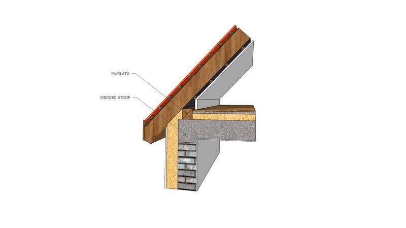 podniesienie ścianki kolankowej